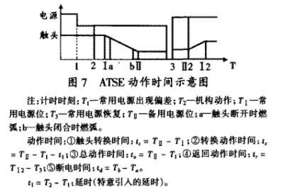 atse控制器接线图